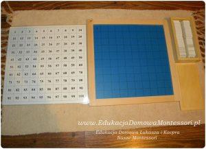 Tablica Setki Montessori